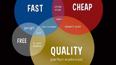 Why high quality eyebrow tattooing is an expensive procedure?
